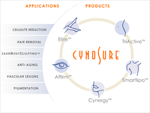 Agence : IRM Agency
